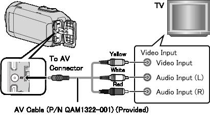 Av Jack Wiring Diagram. . Wiring Diagram Gas Control Valve Wiring Diagram Honeywell Wv E on