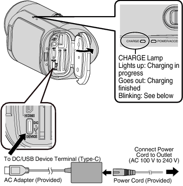 CAMCORDER GZ-RY980 Detailed User Guide   JVC on jvc kd s29 wiring, jvc kd r330 wiring, sony stereo wire harness diagram, jvc user manual, jvc kd r200 wire diagram, jvc wiring harness, jvc speaker, standard car stereo wire diagram, jvc dvd car stereo wiring, jvc harness diagram,
