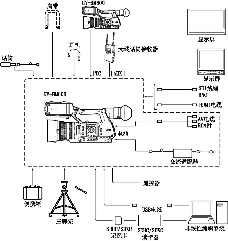 电路 电路图 电子 设计 素材 原理图 753_798