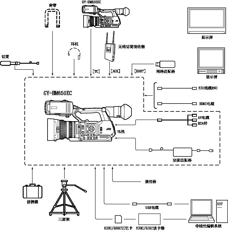 电路 电路图 电子 原理图 753_785