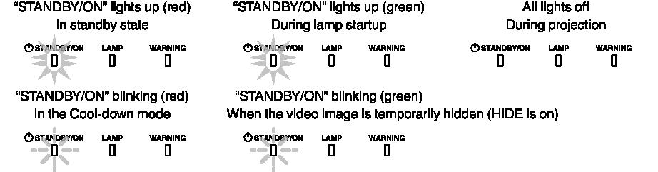 X95R_LED2