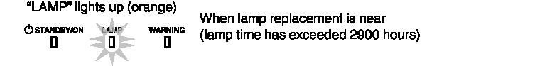 X95R_LED3